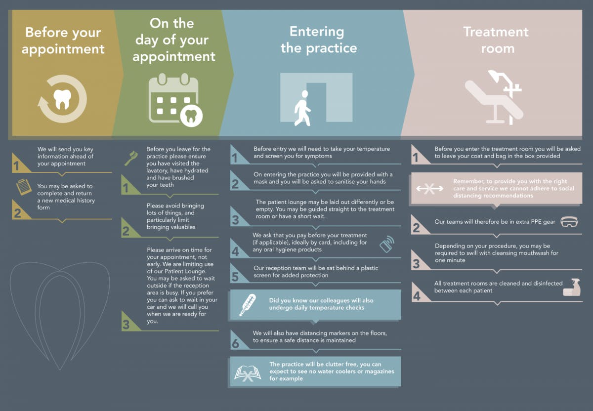 Pdc Patient Journey Infographic 2800X1940Px 210520 Jl 01